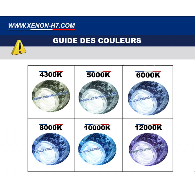 guide des couleurs x non et installation de votre kit xenon x non h7 highway distribution. Black Bedroom Furniture Sets. Home Design Ideas